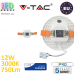 Светодиодная LED панель, V-TAC, 12W, 3000K, 750Lm, SAMSUNG CHIP, RA≥80. ЕВРОПА!!! Premium. Гарантия - 5 лет